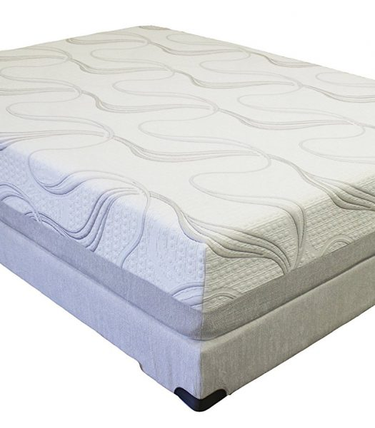 Mattress Overstock Name Brands At A Fraction Of The Cost